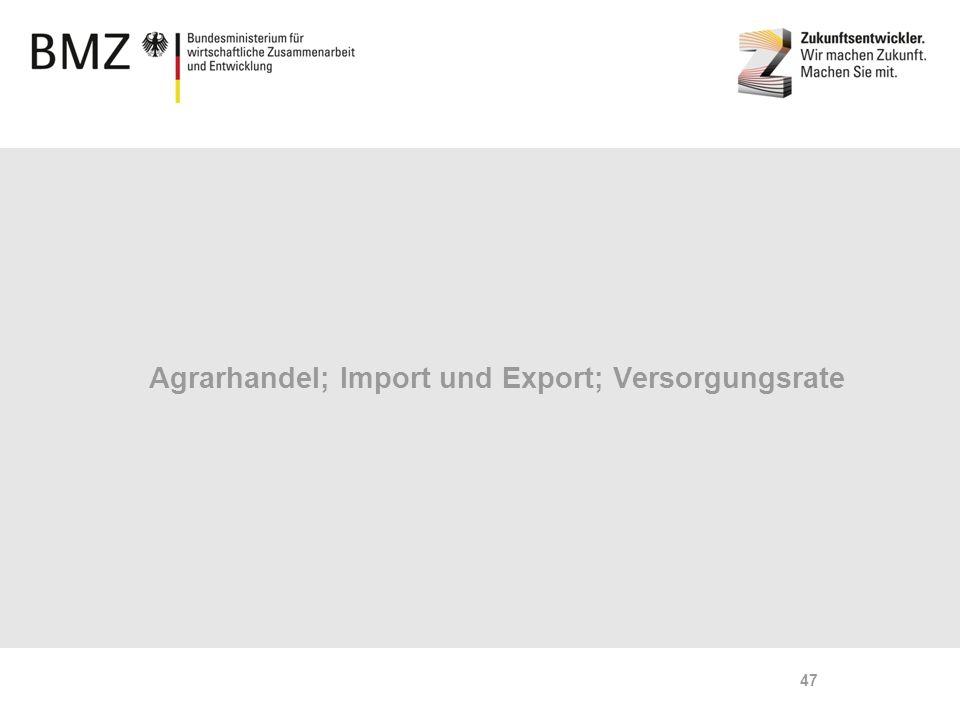 Agrarhandel; Import und Export; Versorgungsrate