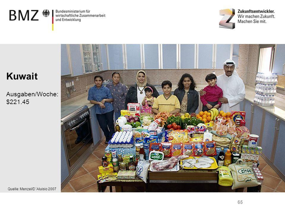 Kuwait Ausgaben/Woche: $221.45 Quelle: Menzel/D´Aluisio 2007