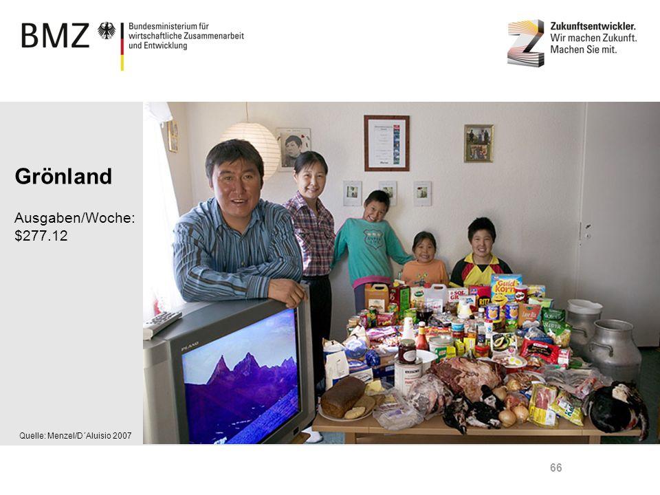 Grönland Ausgaben/Woche: $277.12 Quelle: Menzel/D´Aluisio 2007