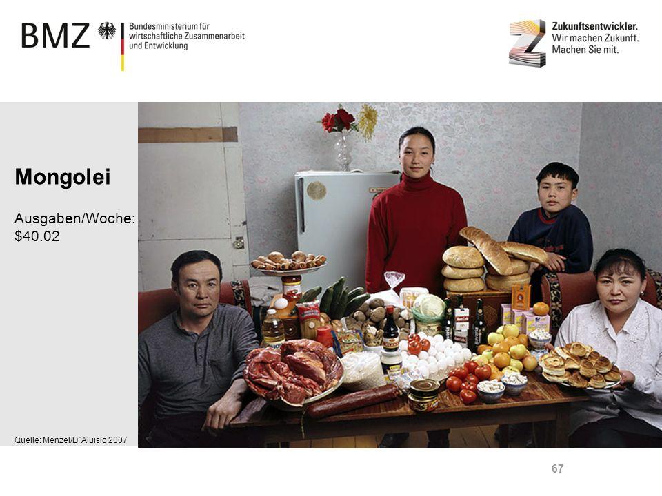 Mongolei Ausgaben/Woche: $40.02 Quelle: Menzel/D´Aluisio 2007