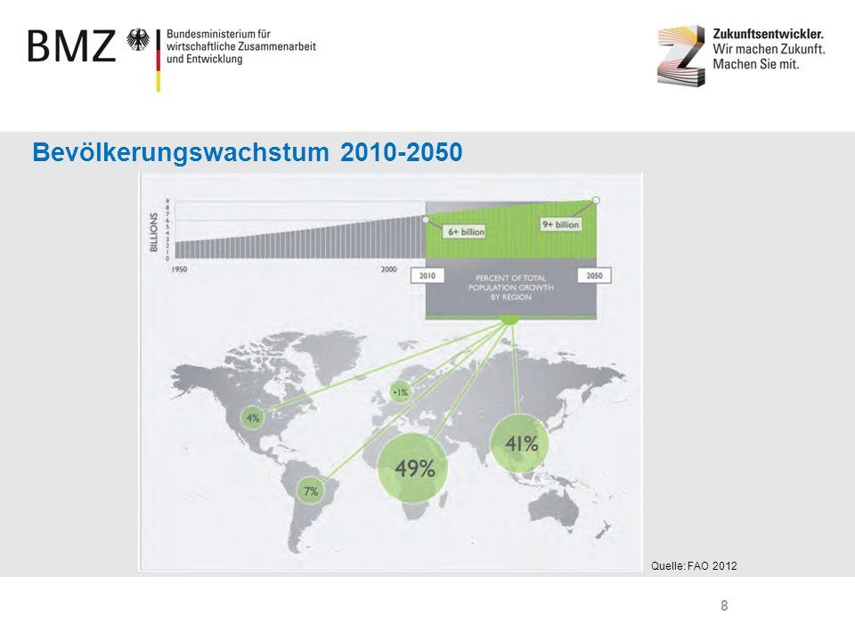 Bevölkerungswachstum 2010-2050