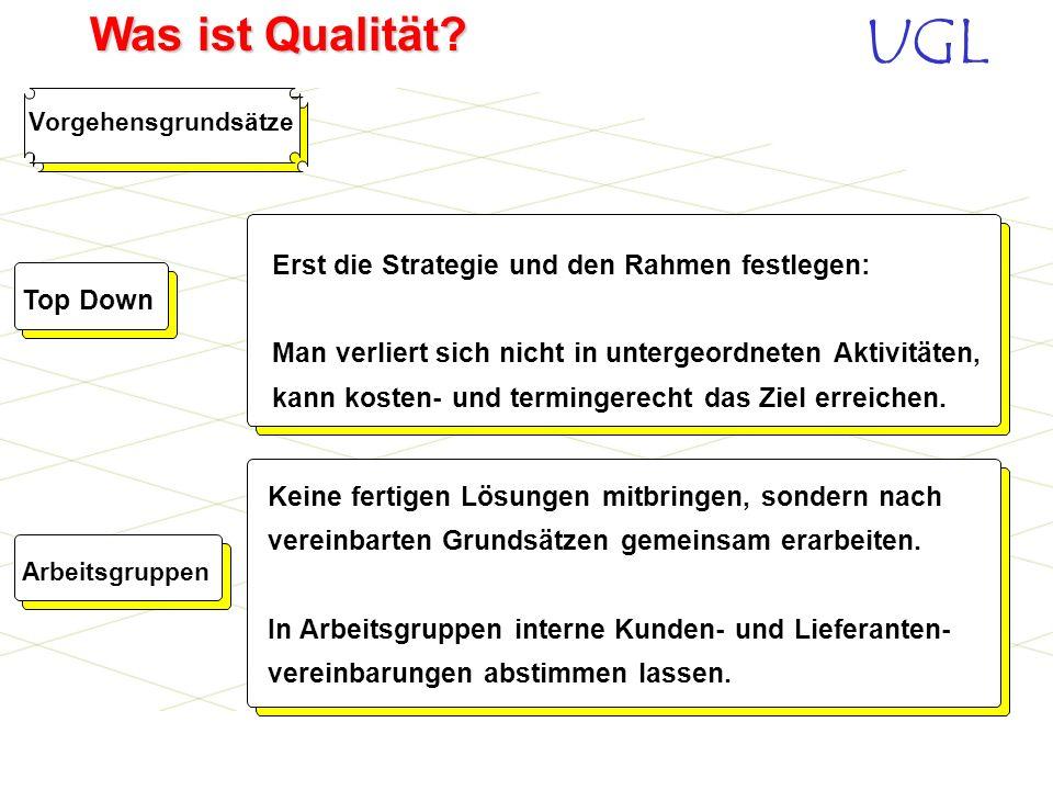 Erst die Strategie und den Rahmen festlegen: