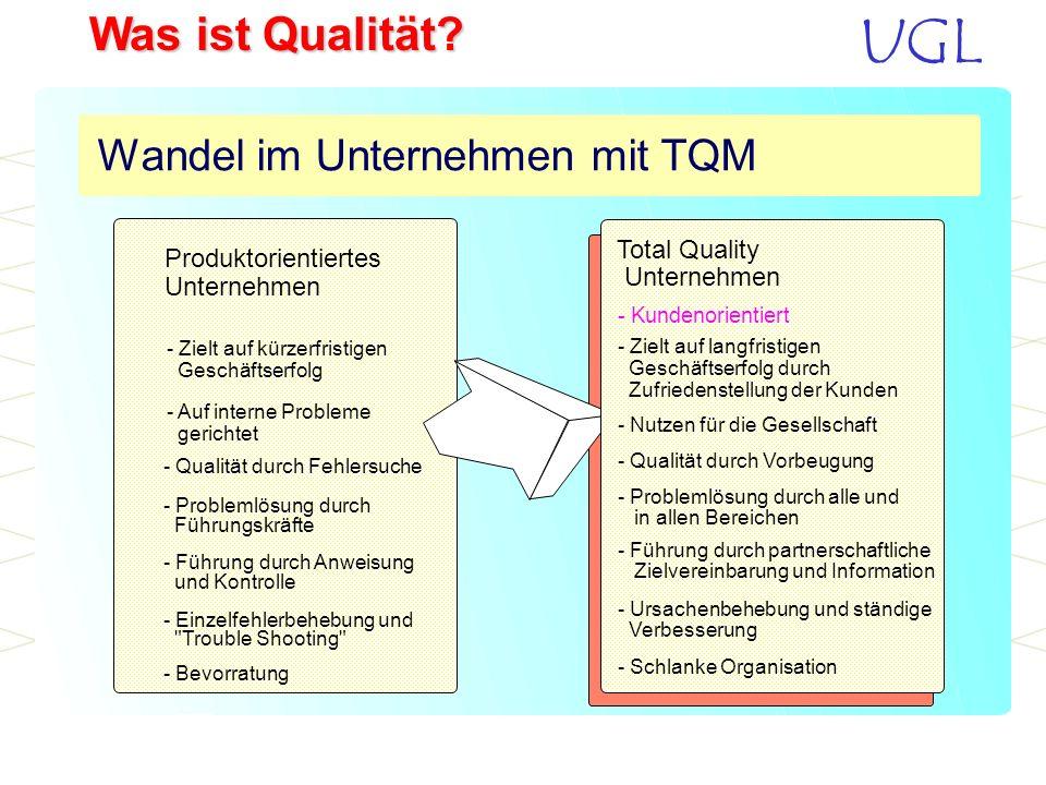 Wandel im Unternehmen mit TQM