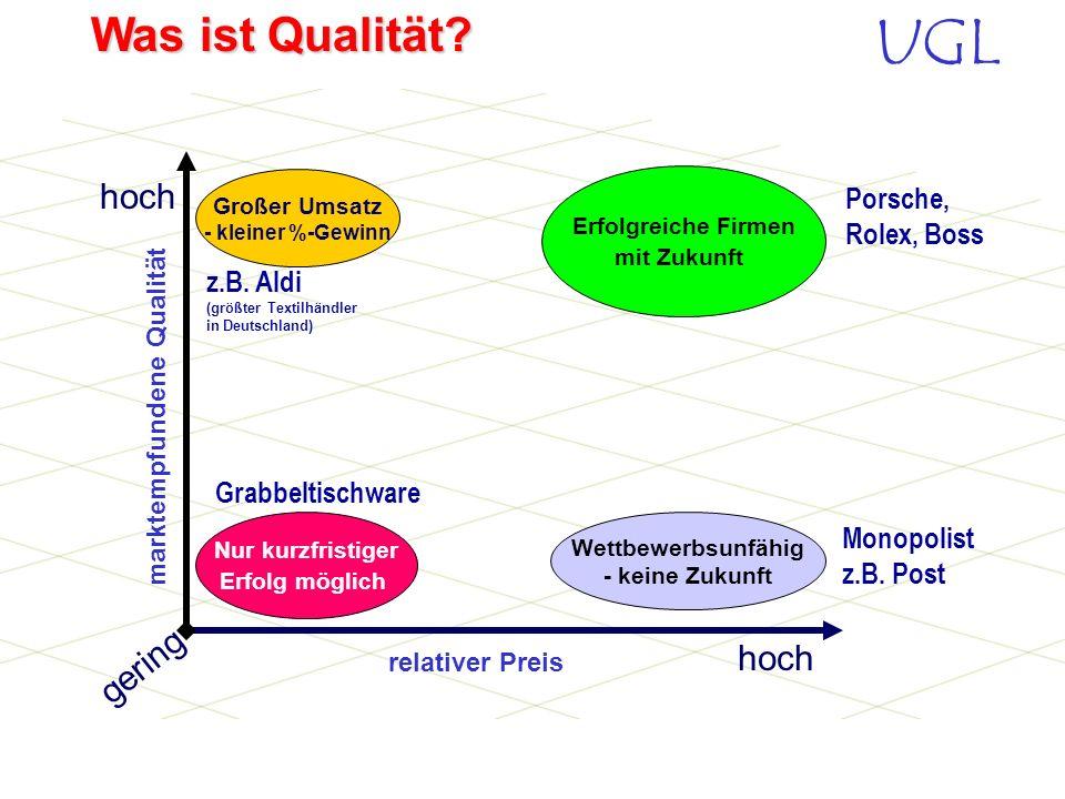 Q+P hoch gering Porsche, Rolex, Boss