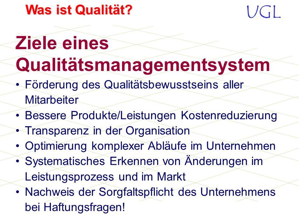Ziele eines Qualitätsmanagementsystem