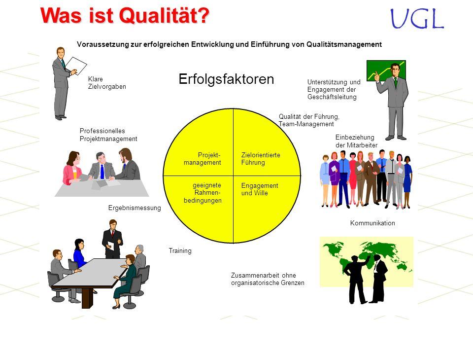 Voraussetzung zur erfolgreichen Entwicklung und Einführung von Qualitätsmanagement