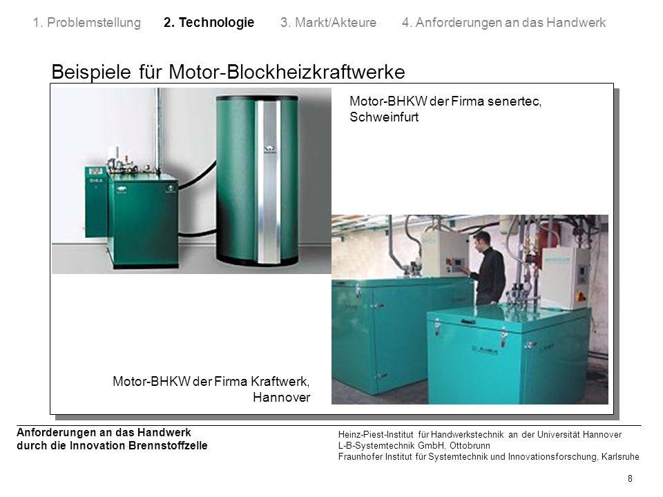 Beispiele für Motor-Blockheizkraftwerke