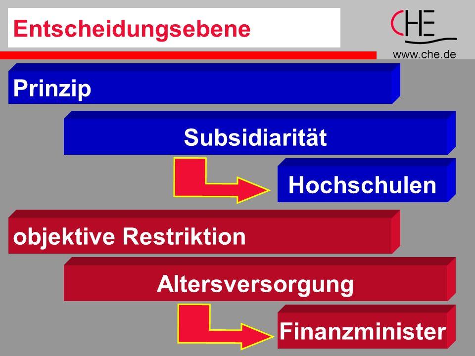 Entscheidungsebene Prinzip. Subsidiarität. Hochschulen. objektive Restriktion. Altersversorgung.