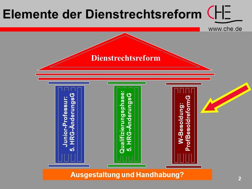 Elemente der Dienstrechtsreform