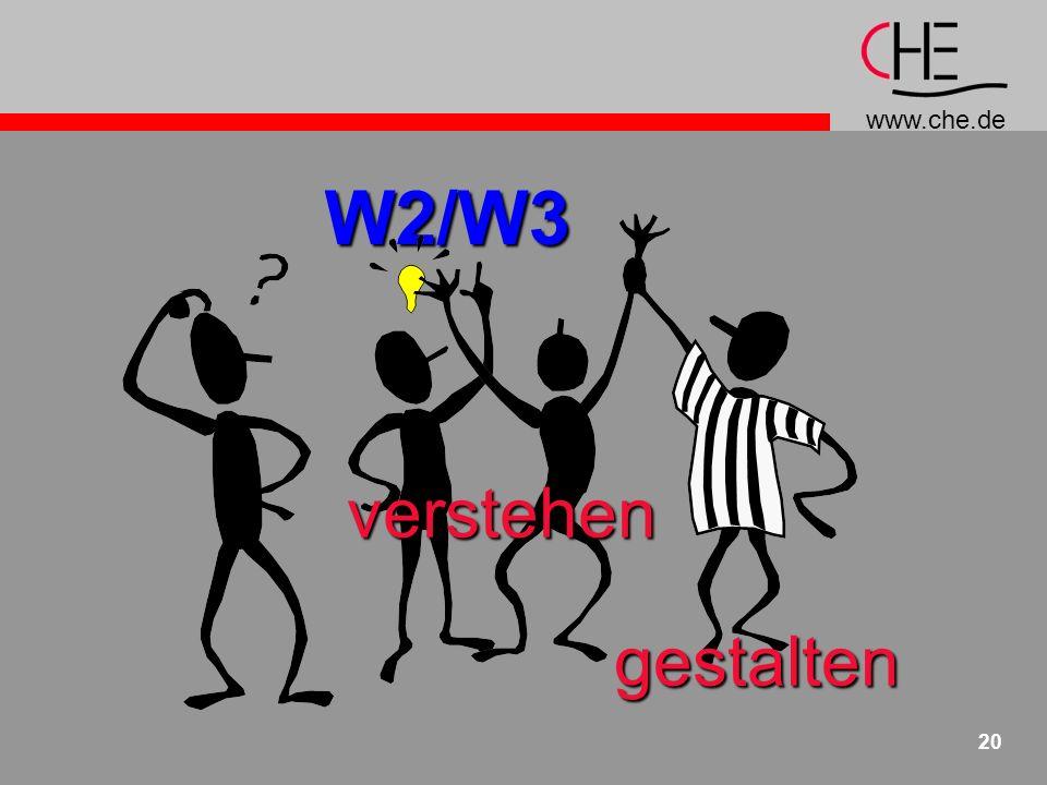 W2/W3 verstehen gestalten