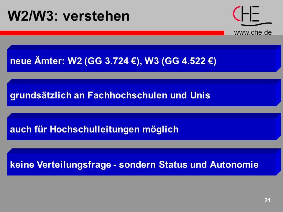 W2/W3: verstehen neue Ämter: W2 (GG 3.724 €), W3 (GG 4.522 €)