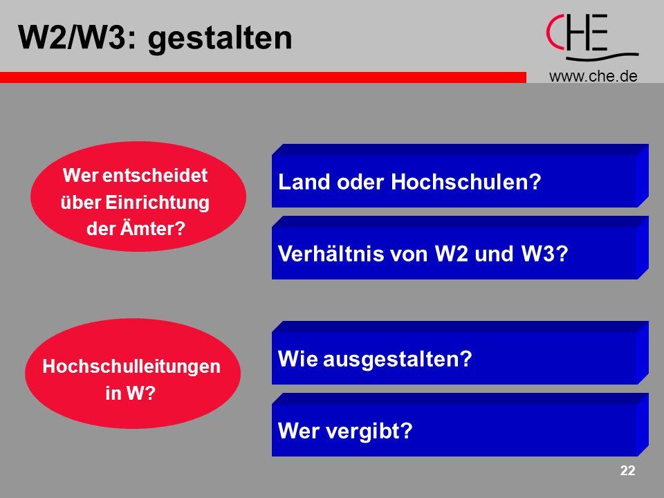 W2/W3: gestalten Land oder Hochschulen Verhältnis von W2 und W3