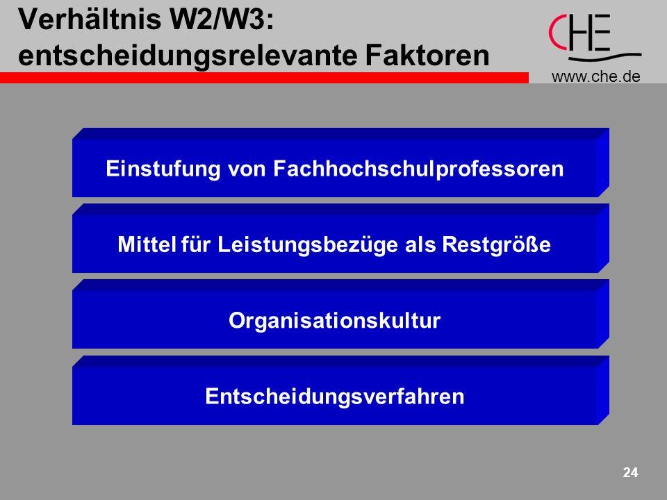 Verhältnis W2/W3: entscheidungsrelevante Faktoren