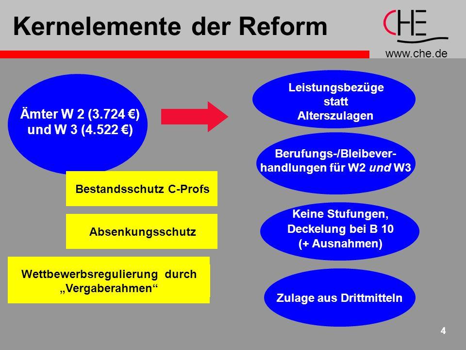Kernelemente der Reform