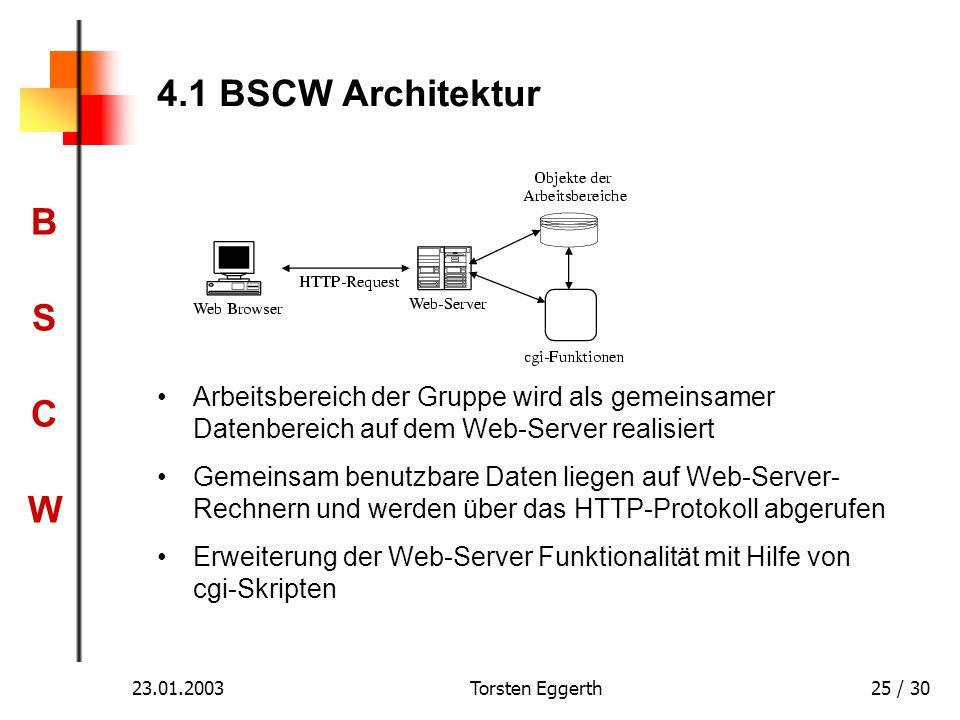 4.1 BSCW Architektur Arbeitsbereich der Gruppe wird als gemeinsamer Datenbereich auf dem Web-Server realisiert.