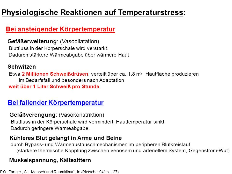 Physiologische Reaktionen auf Temperaturstress: