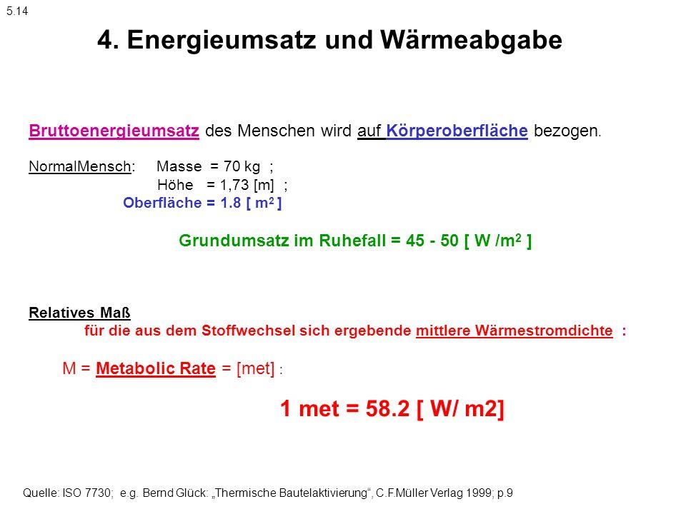 4. Energieumsatz und Wärmeabgabe