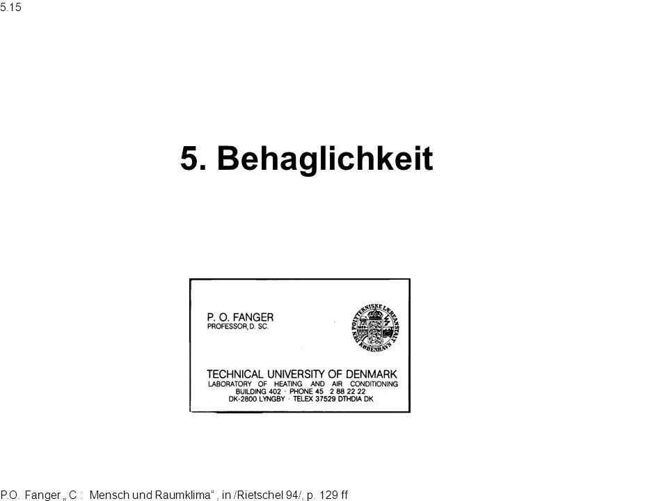 """5.15 5. Behaglichkeit P.O. Fanger """" C : Mensch und Raumklima , in /Rietschel 94/, p. 129 ff"""