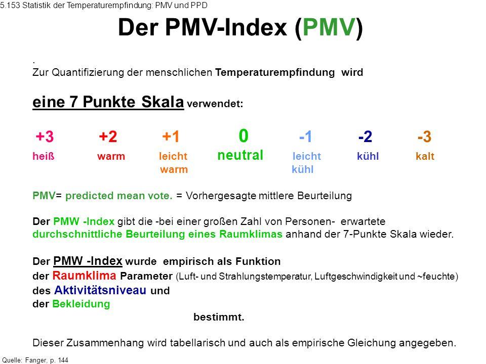 Der PMV-Index (PMV) eine 7 Punkte Skala verwendet: