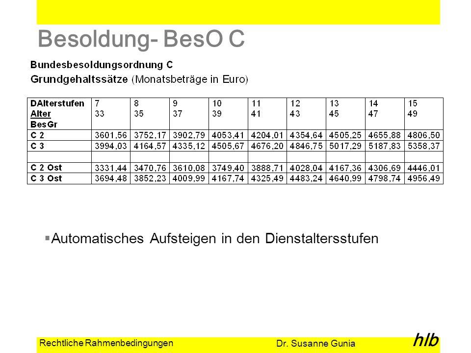 Besoldung- BesO C Automatisches Aufsteigen in den Dienstaltersstufen