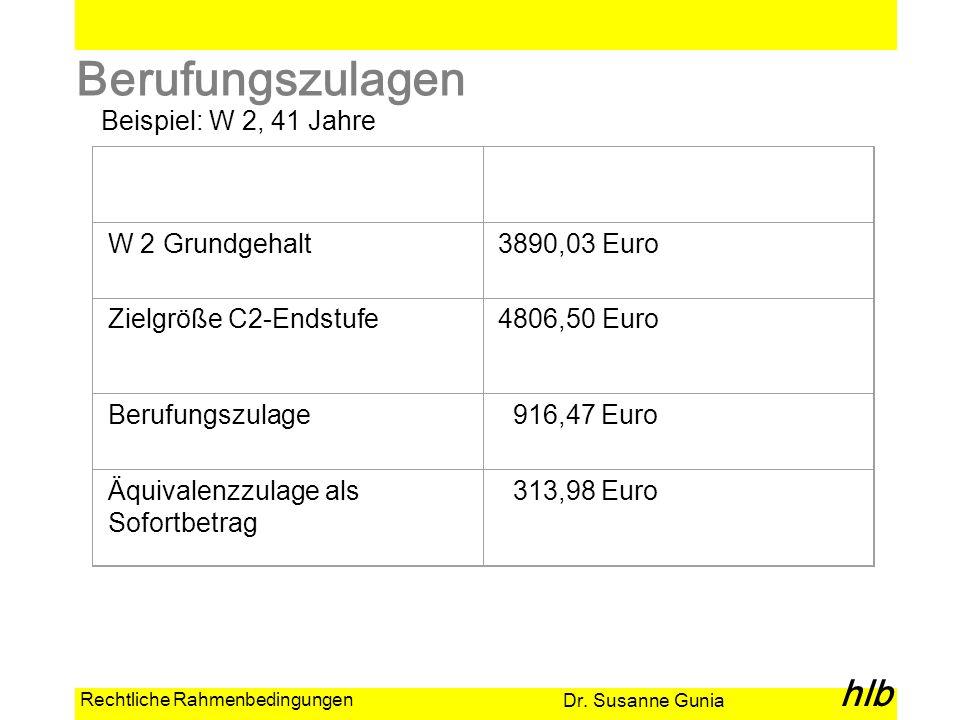 Berufungszulagen Beispiel: W 2, 41 Jahre W 2 Grundgehalt 3890,03 Euro