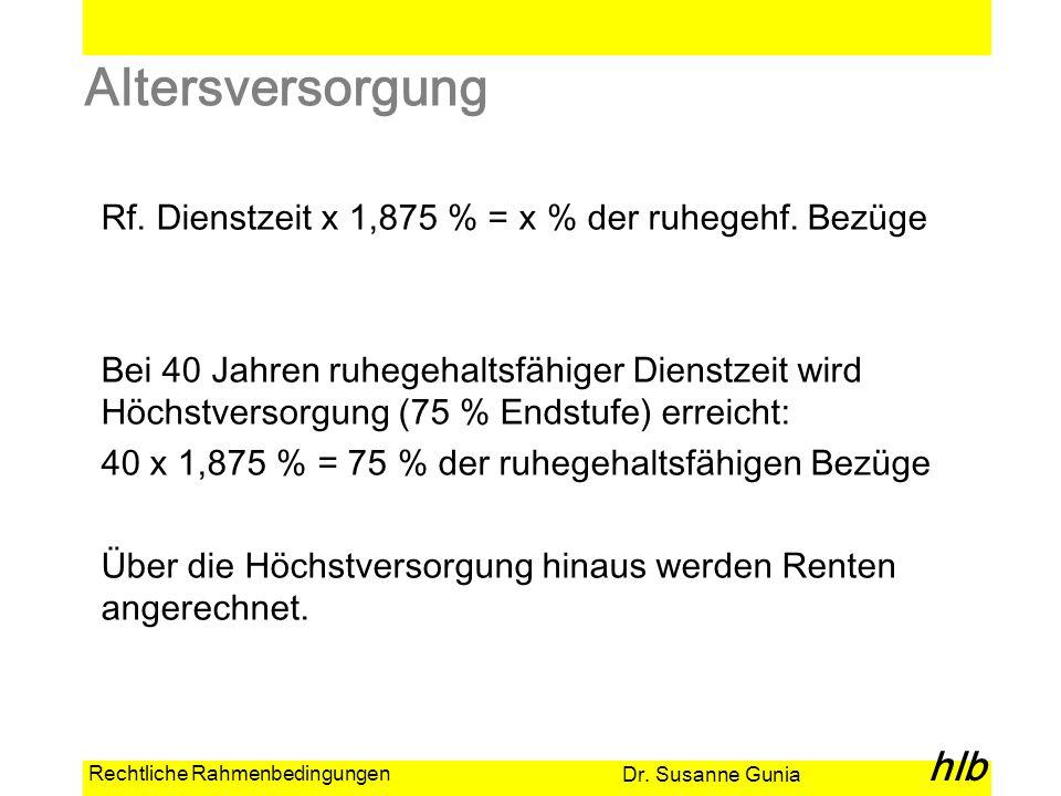 Altersversorgung Rf. Dienstzeit x 1,875 % = x % der ruhegehf. Bezüge