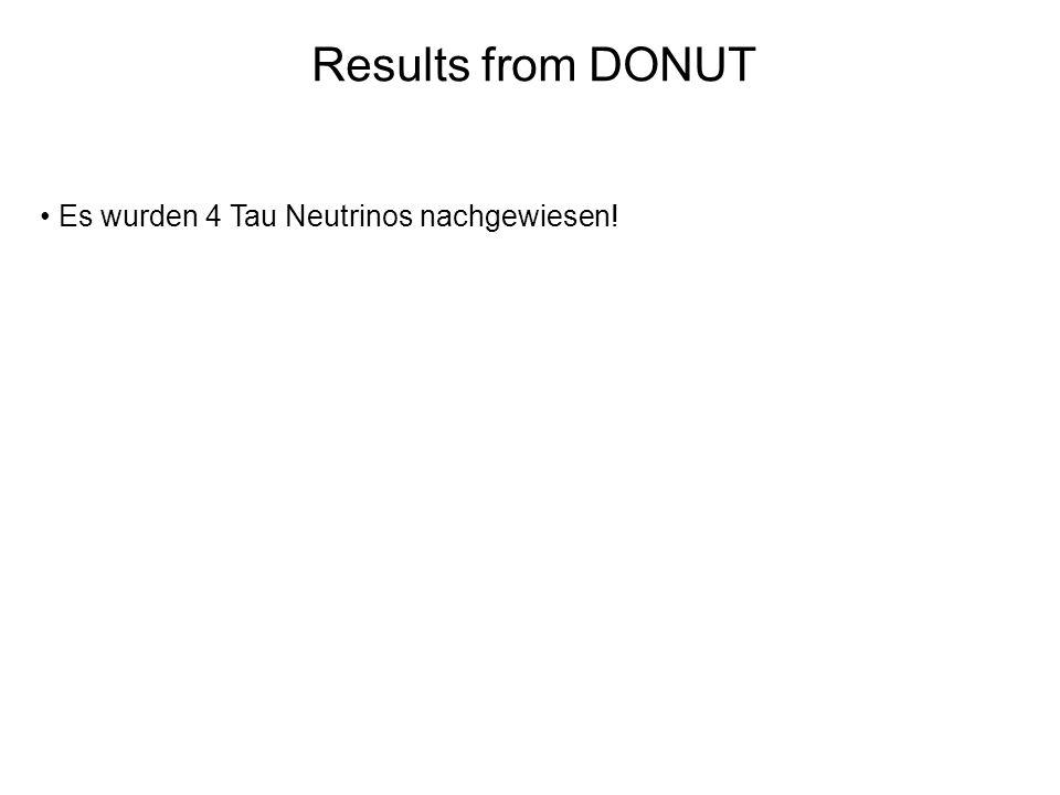 Results from DONUT • Es wurden 4 Tau Neutrinos nachgewiesen!
