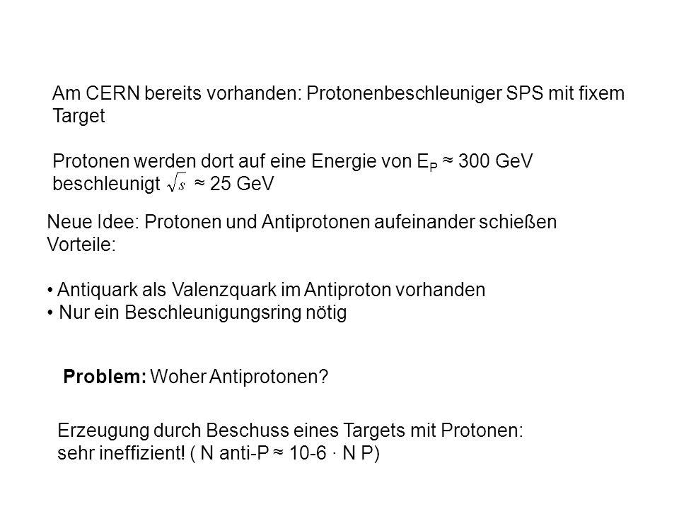 Am CERN bereits vorhanden: Protonenbeschleuniger SPS mit fixem Target