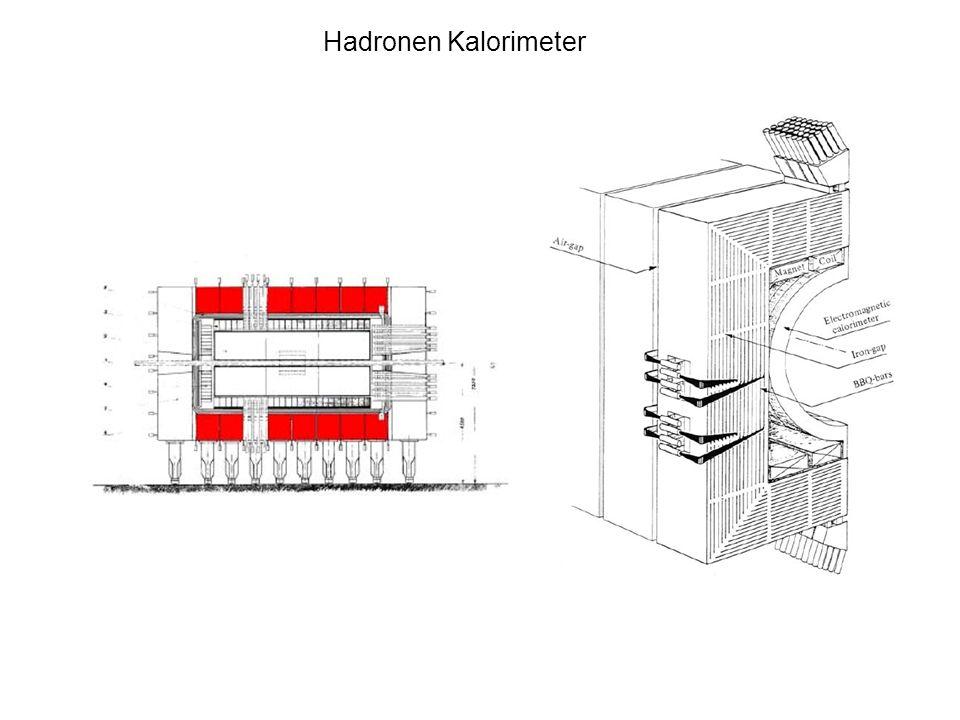 Hadronen Kalorimeter
