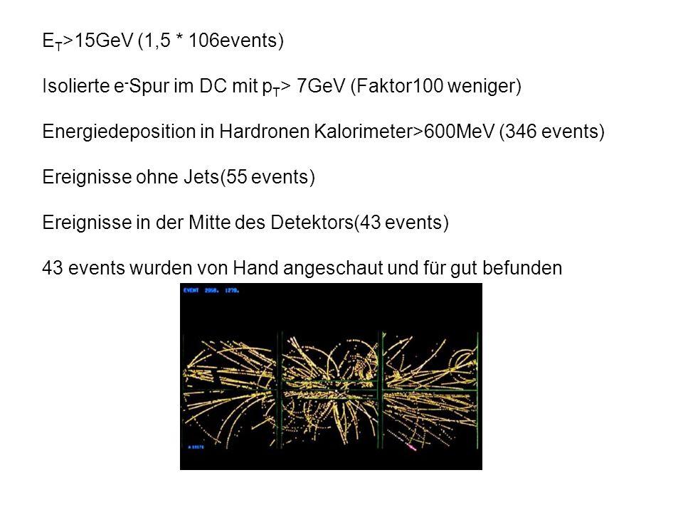 ET>15GeV (1,5 * 106events)Isolierte e-Spur im DC mit pT> 7GeV (Faktor100 weniger) Energiedeposition in Hardronen Kalorimeter>600MeV (346 events)
