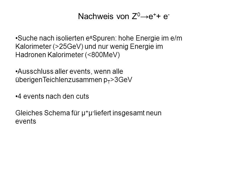 Nachweis von Z0→e++ e-