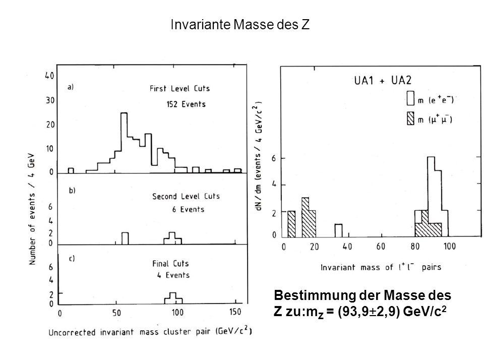 Invariante Masse des Z Bestimmung der Masse des Z zu:mZ = (93,9±2,9) GeV/c2
