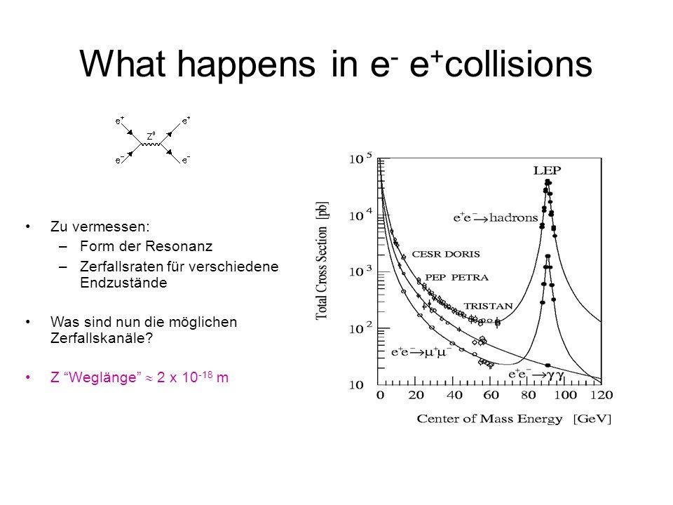 What happens in e- e+collisions
