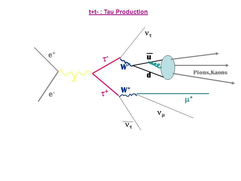 t+t- : Tau Production Pions,Kaons nt nm m+ u d W- W+ t- t+ Z e+ e-
