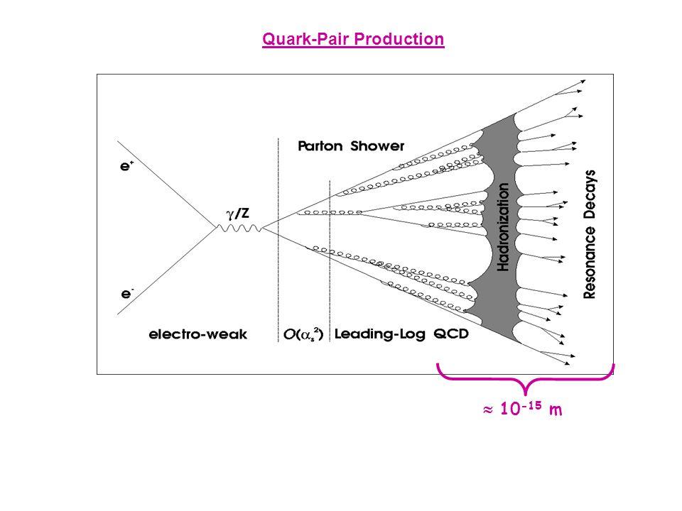 Quark-Pair Production