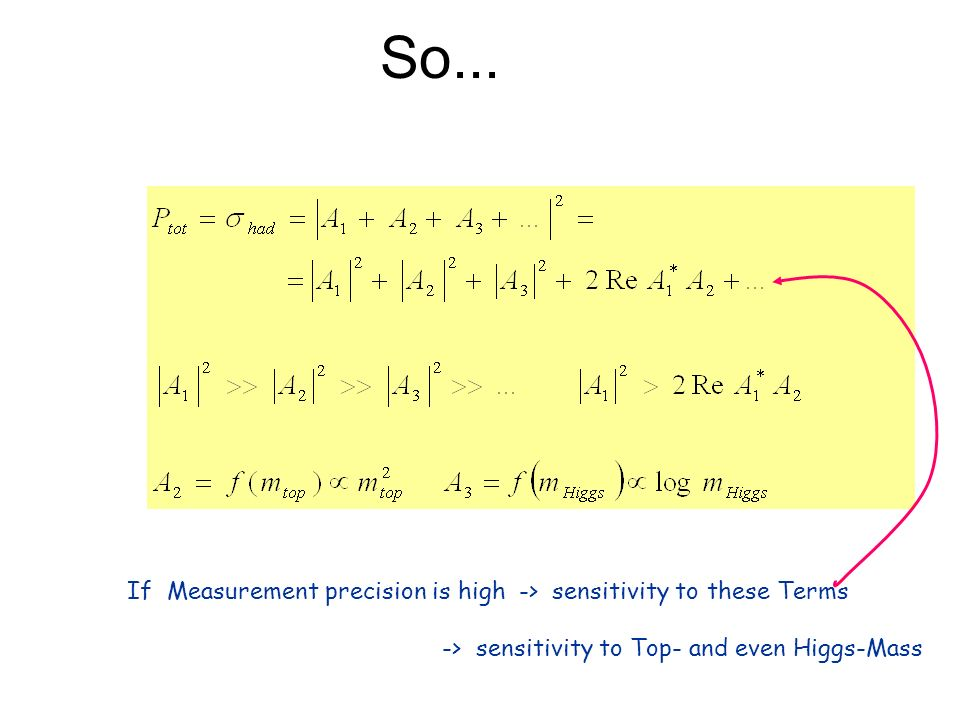 So...If Measurement precision is high -> sensitivity to these Terms.