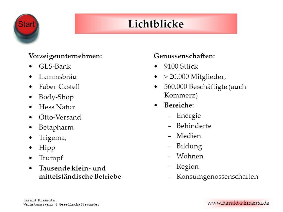 Lichtblicke Vorzeigeunternehmen: GLS-Bank Lammsbräu Faber Castell