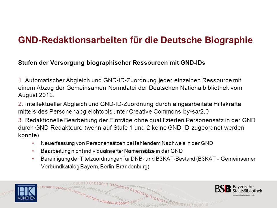 GND-Redaktionsarbeiten für die Deutsche Biographie