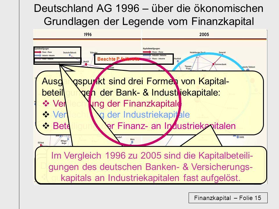 Deutschland AG 1996 – über die ökonomischen Grundlagen der Legende vom Finanzkapital