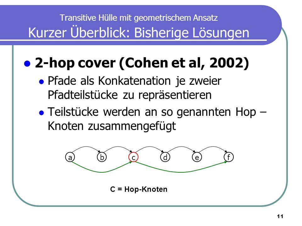 2-hop cover (Cohen et al, 2002)