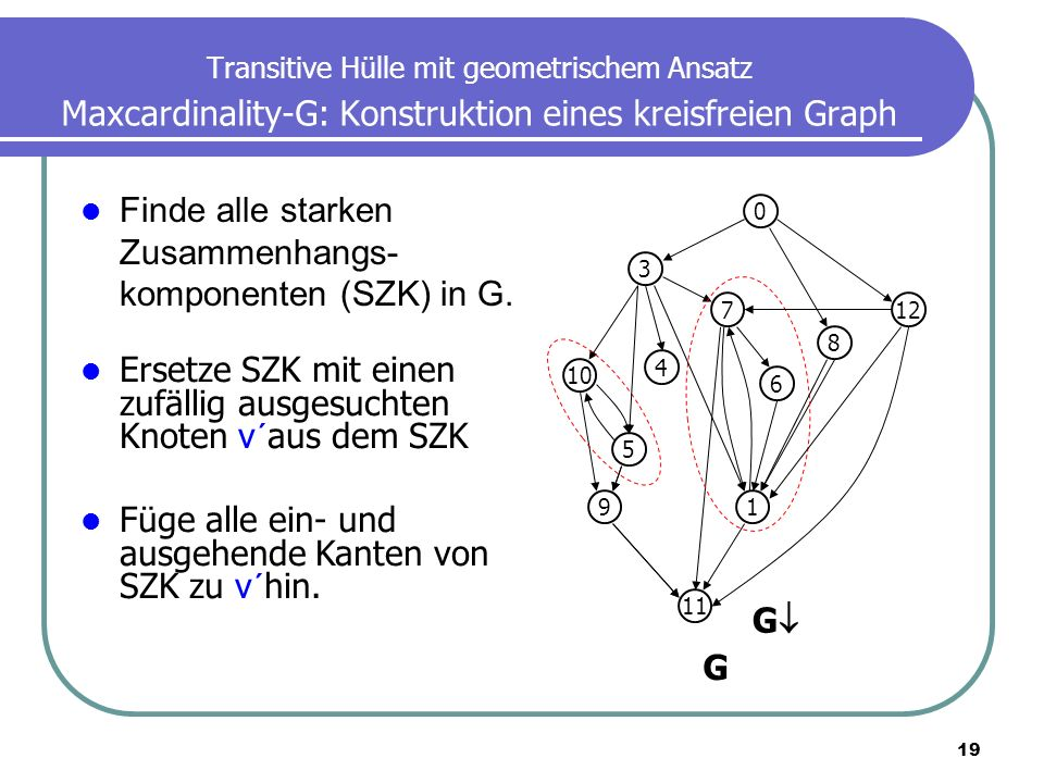 Finde alle starken Zusammenhangs-komponenten (SZK) in G.