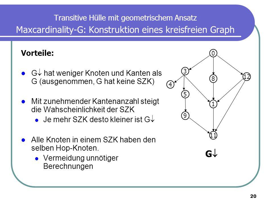 Transitive Hülle mit geometrischem Ansatz Maxcardinality-G: Konstruktion eines kreisfreien Graph