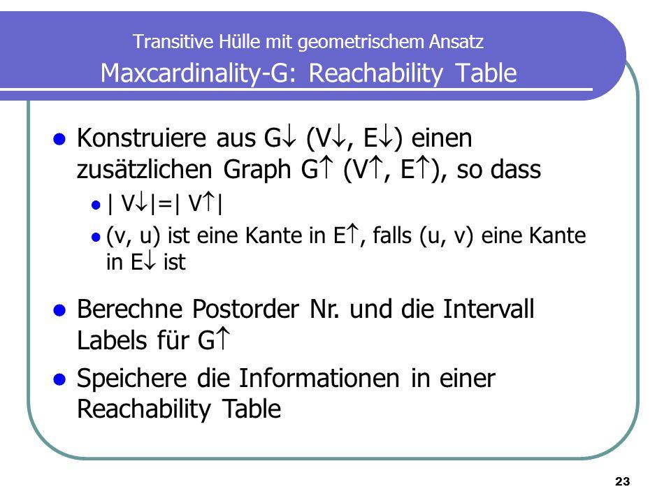 Berechne Postorder Nr. und die Intervall Labels für G