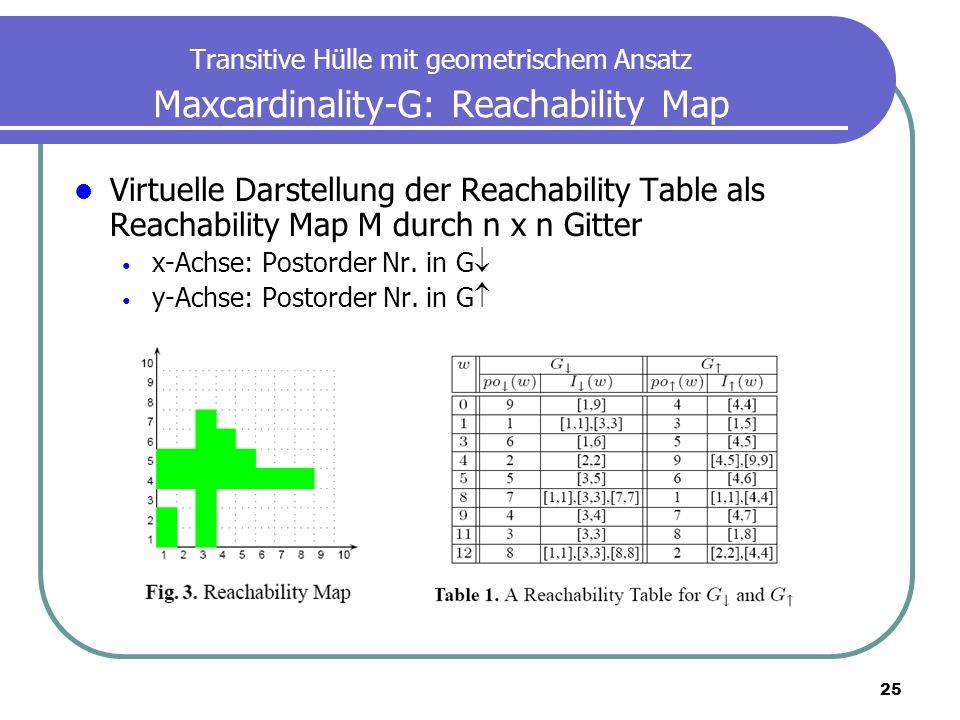 Transitive Hülle mit geometrischem Ansatz Maxcardinality-G: Reachability Map