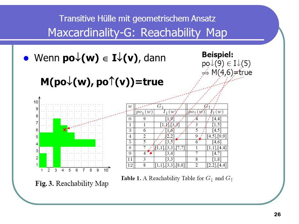 Wenn po(w)  I(v), dann M(po(w), po(v))=true