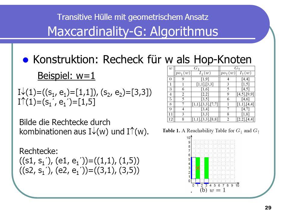 Konstruktion: Recheck für w als Hop-Knoten