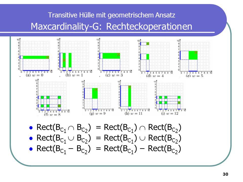 Rect(BC1  BC2) = Rect(BC1)  Rect(BC2)