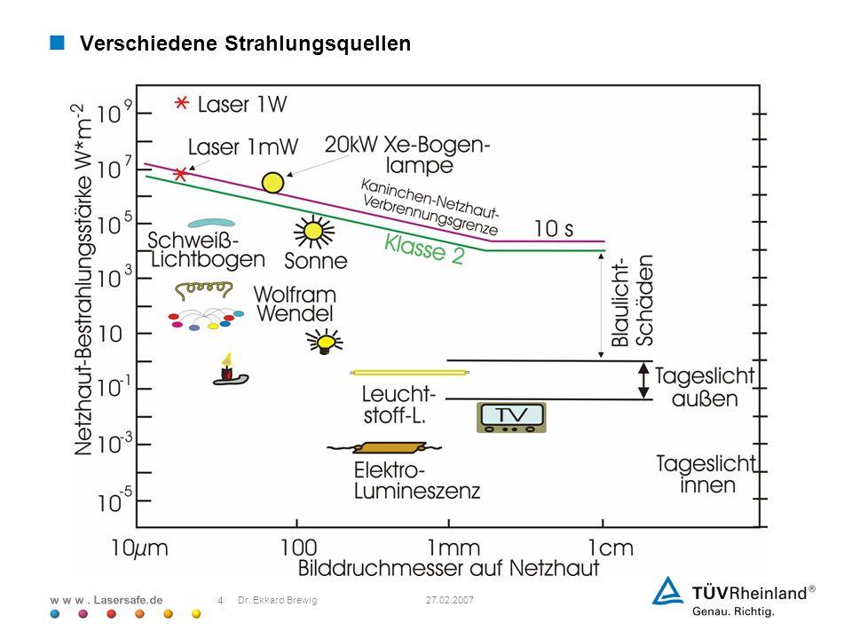 Verschiedene Strahlungsquellen