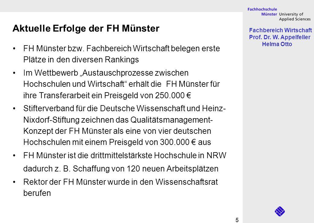 Aktuelle Erfolge der FH Münster