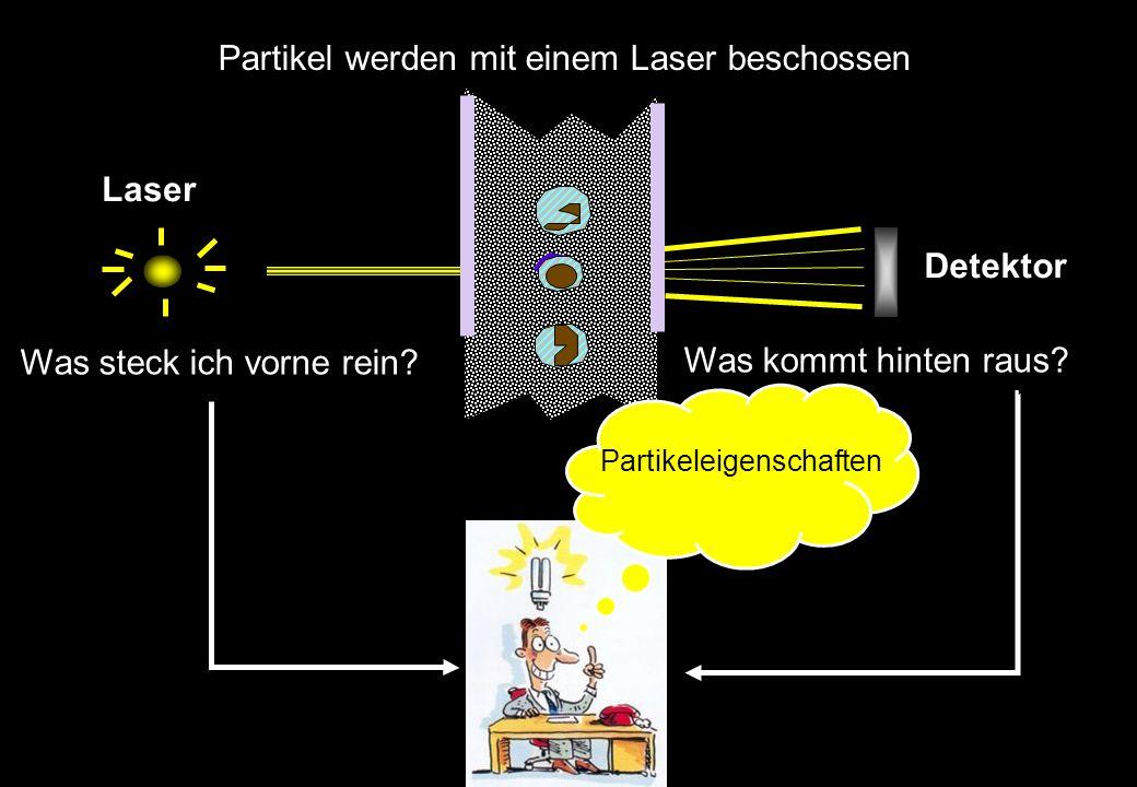 Partikel werden mit einem Laser beschossen